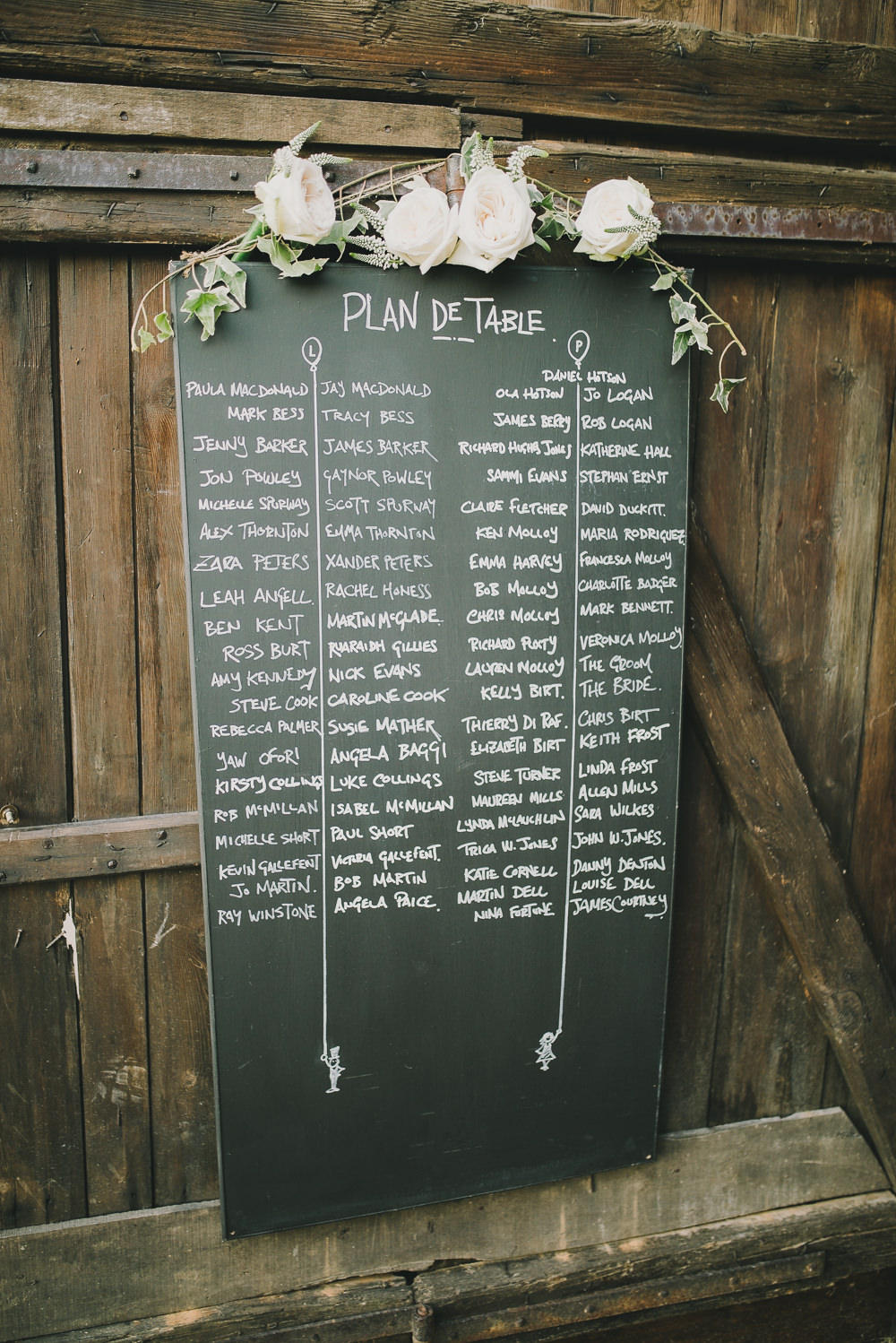 wedding seating plan french chalk board