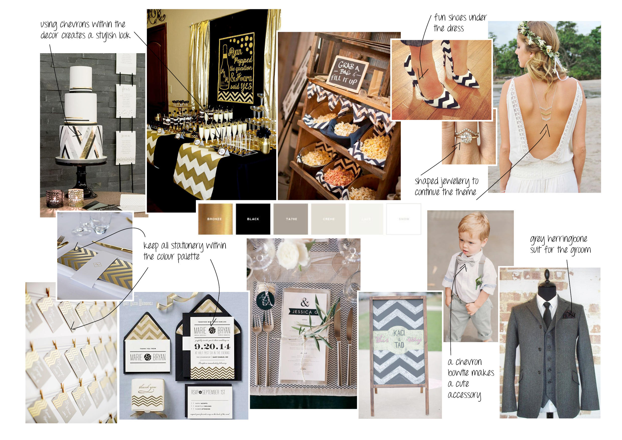 Moodboard of the Month – Chevrons!