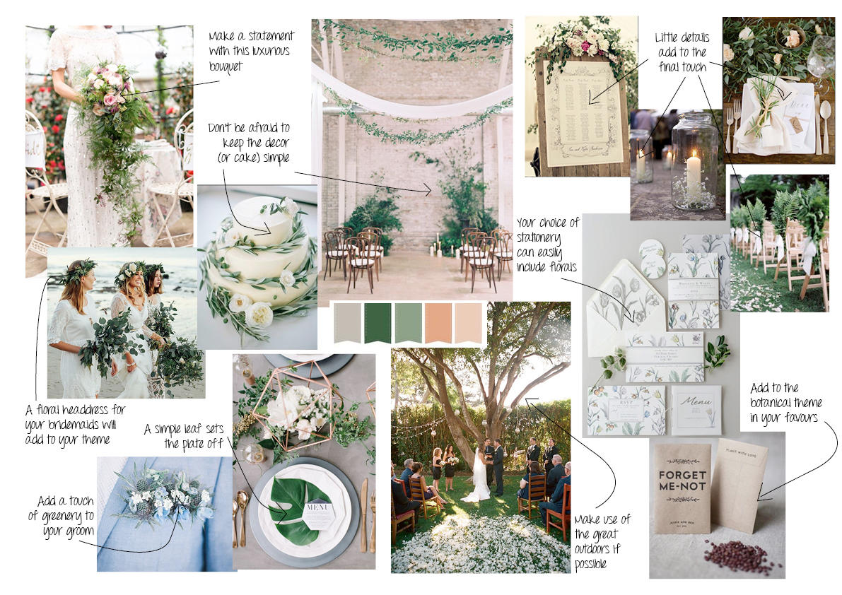 Moodboard of the Month – we're going botanical!